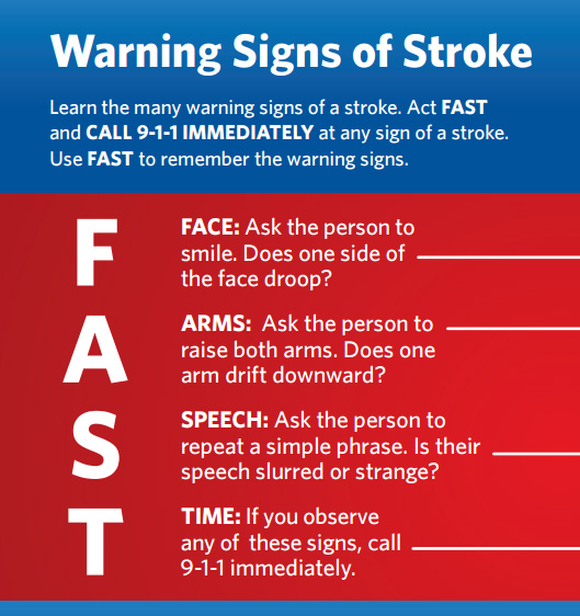 FAST warning signs of a stroke