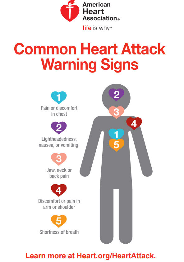 Heart-attack-warning-signs-and-symptoms
