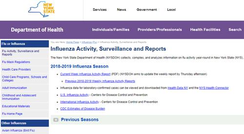 NY Flu Map